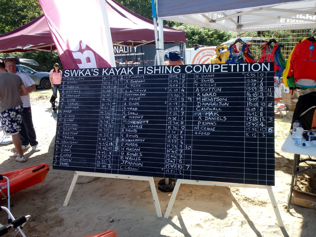 Results of the Oxwich Bay Kayak Fishing Competition 2015