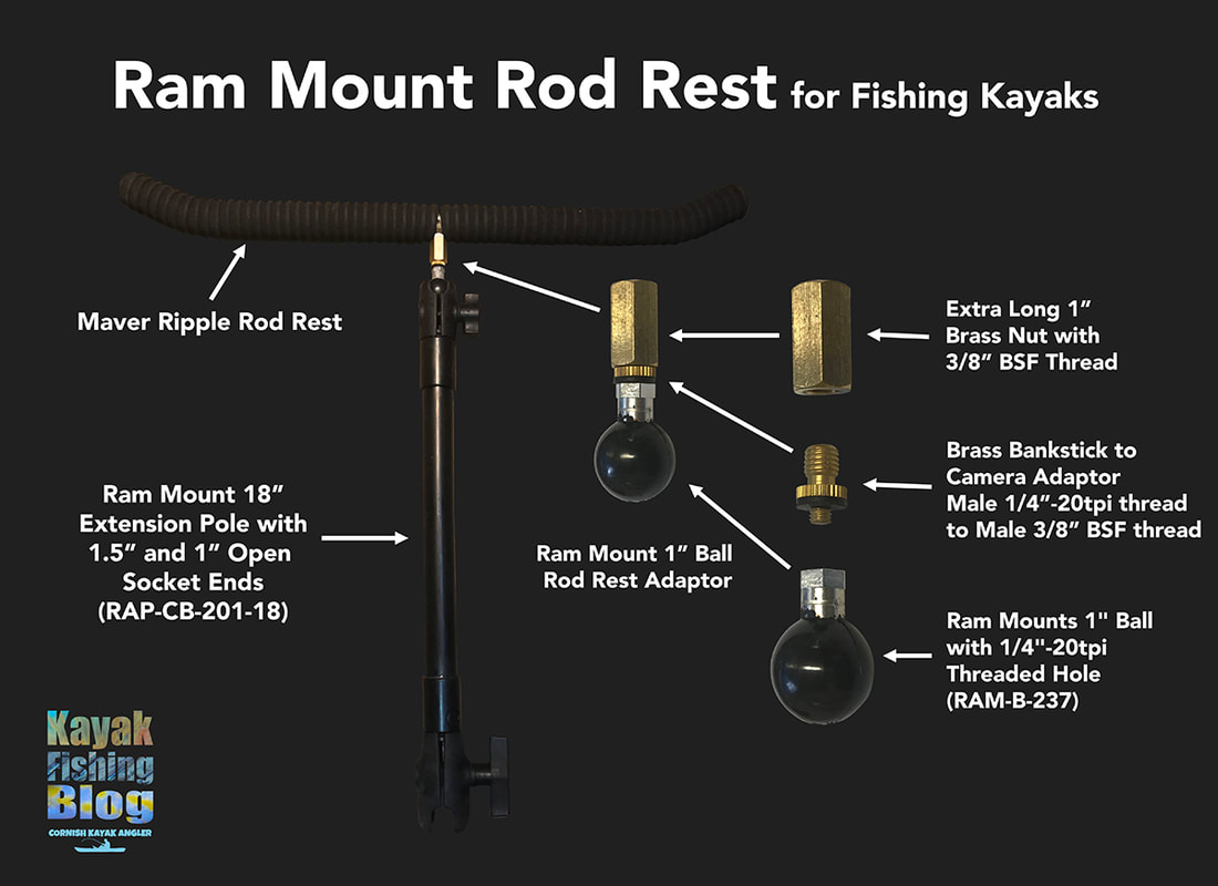 Components of the Ram Pole Rod Rest for Kayaks